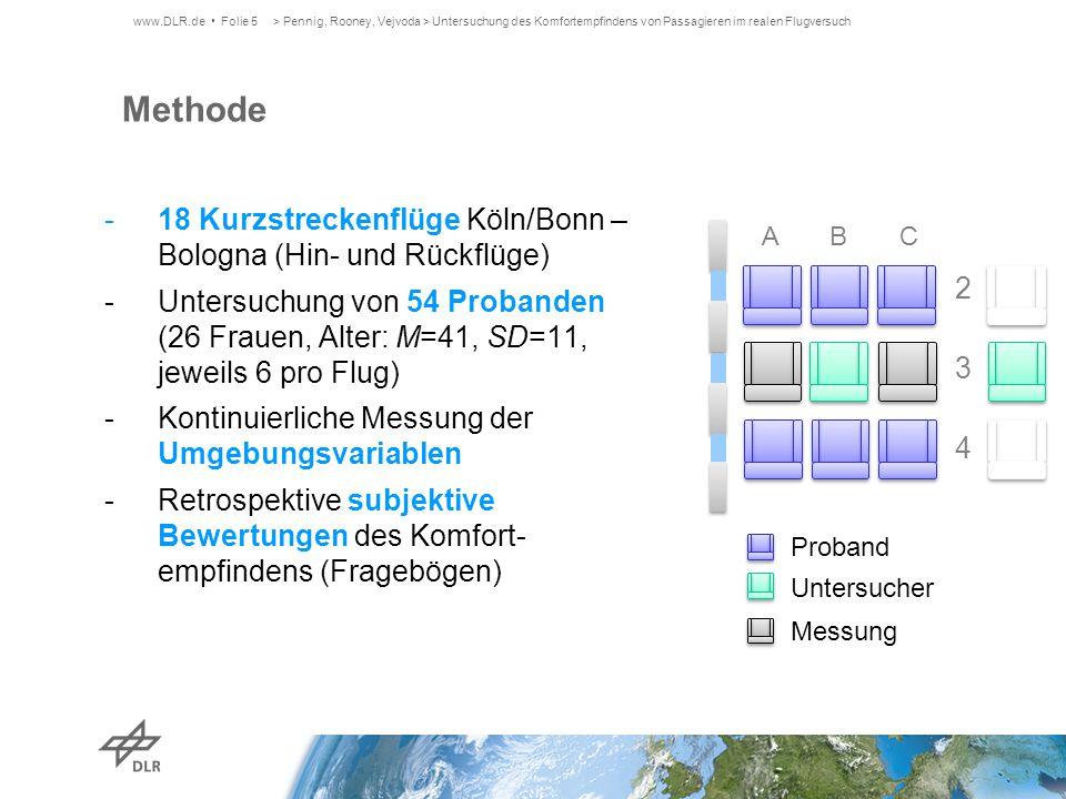 Methode 18 Kurzstreckenflüge Köln/Bonn – Bologna (Hin- und Rückflüge)