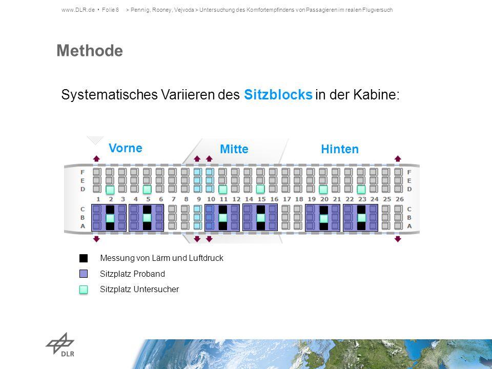 Methode Systematisches Variieren des Sitzblocks in der Kabine: Vorne