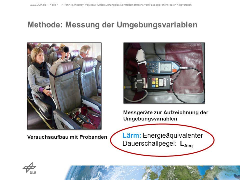 Methode: Messung der Umgebungsvariablen
