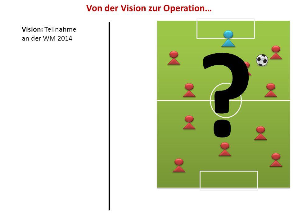 Von der Vision zur Operation…