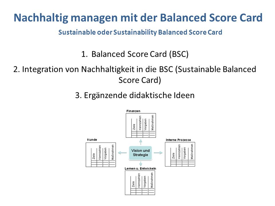 Sustainable oder Sustainability Balanced Score Card