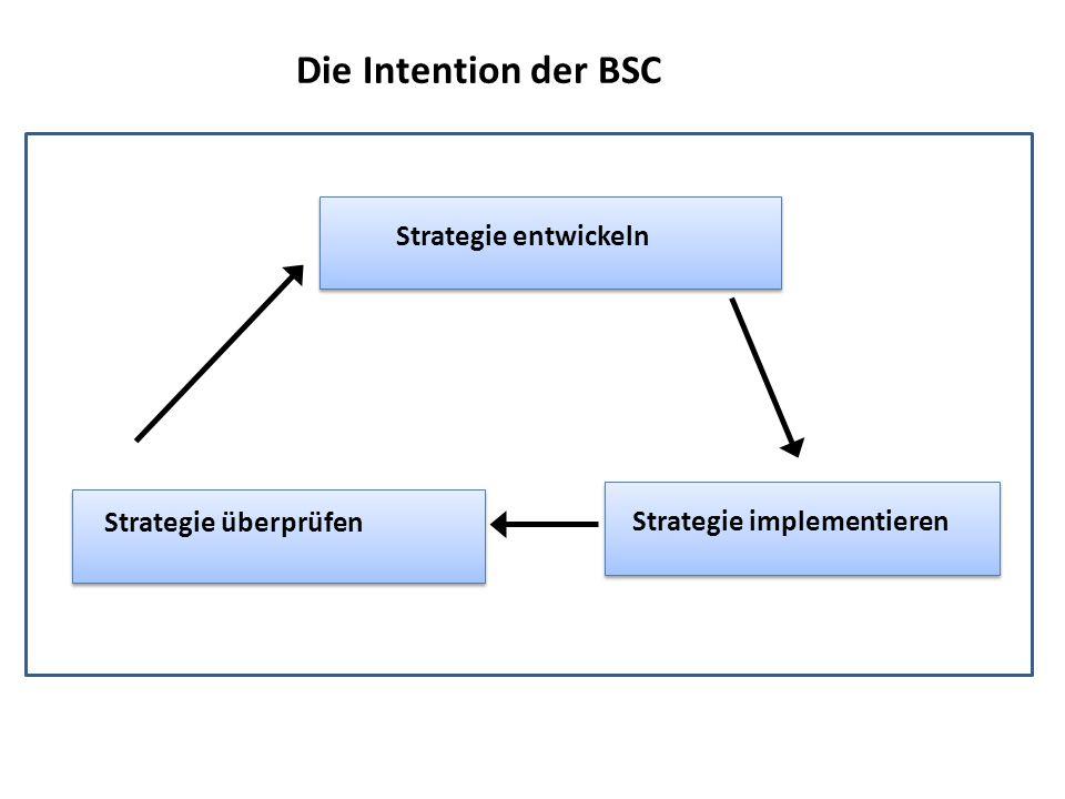 Die Intention der BSC Strategie entwickeln Strategie überprüfen