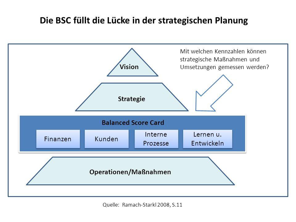 Die BSC füllt die Lücke in der strategischen Planung