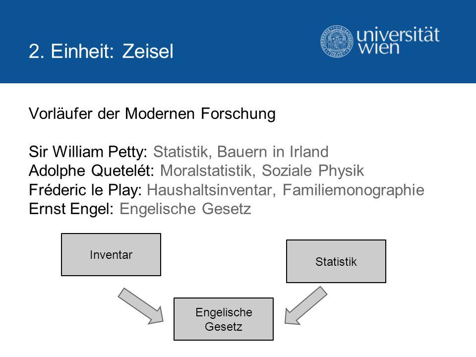 2. Einheit: Zeisel Vorläufer der Modernen Forschung