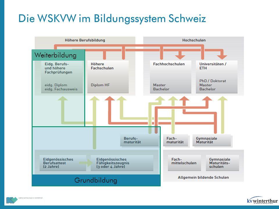 Die WSKVW im Bildungssystem Schweiz