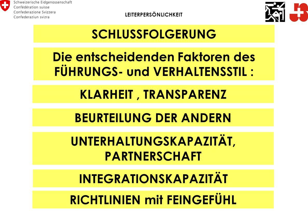 Die entscheidenden Faktoren des FÜHRUNGS- und VERHALTENSSTIL :