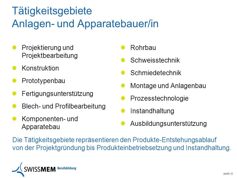 Tätigkeitsgebiete Anlagen- und Apparatebauer/in