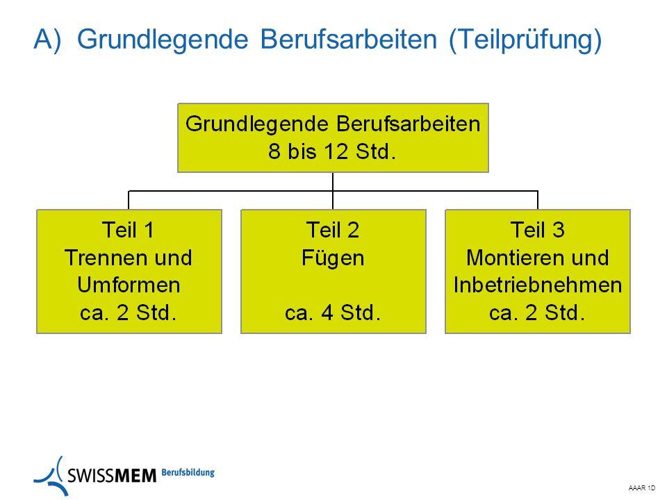 A) Grundlegende Berufsarbeiten (Teilprüfung)
