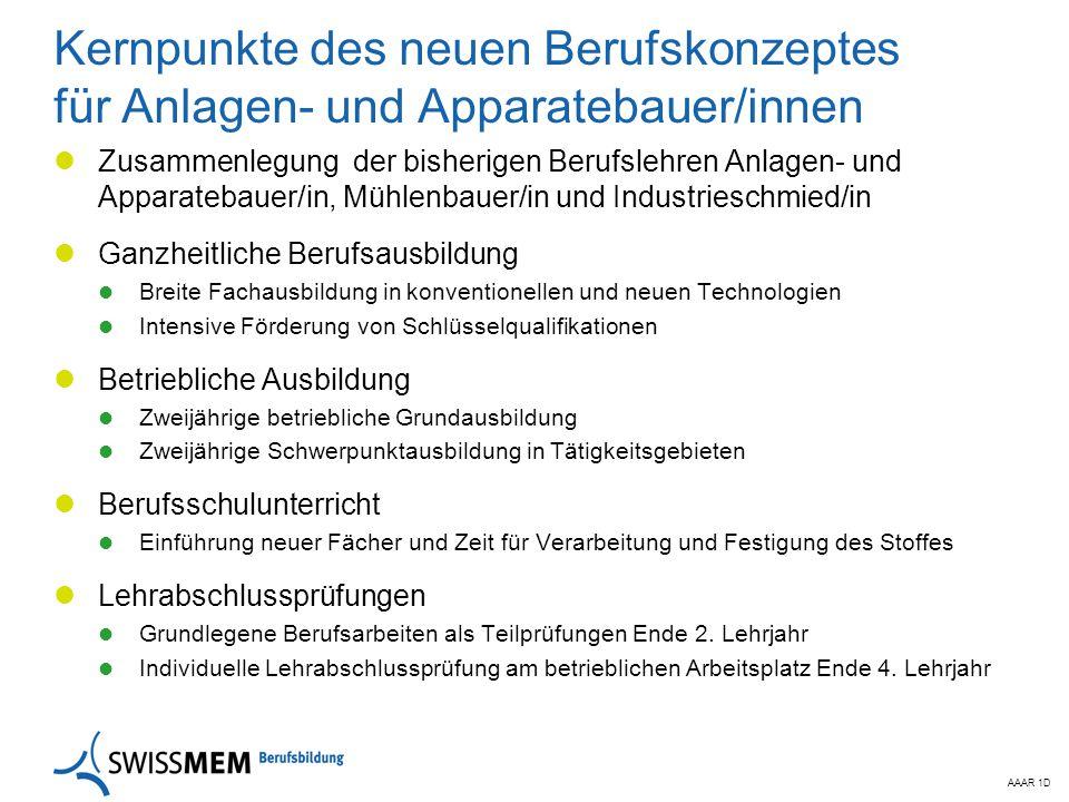 Kernpunkte des neuen Berufskonzeptes für Anlagen- und Apparatebauer/innen