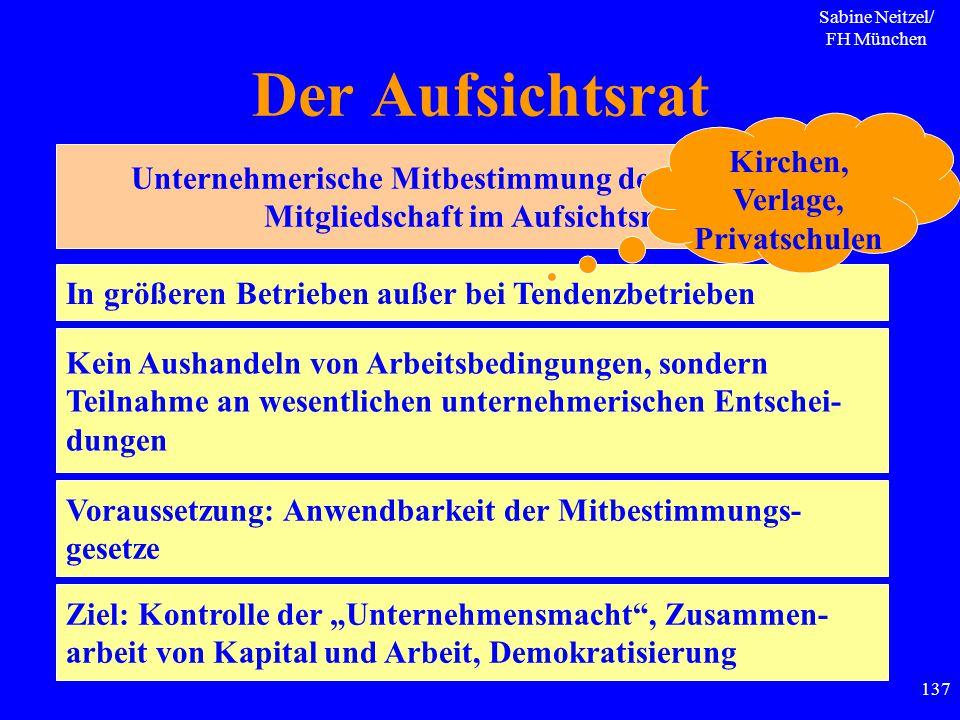 Kirchen, Verlage, Privatschulen