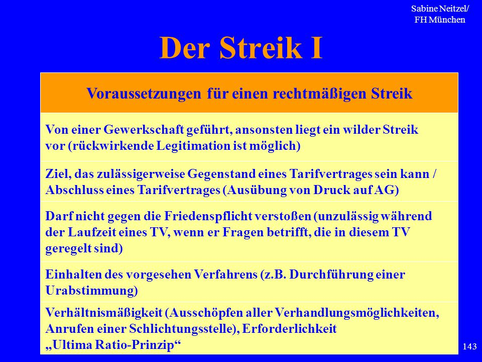 Voraussetzungen für einen rechtmäßigen Streik