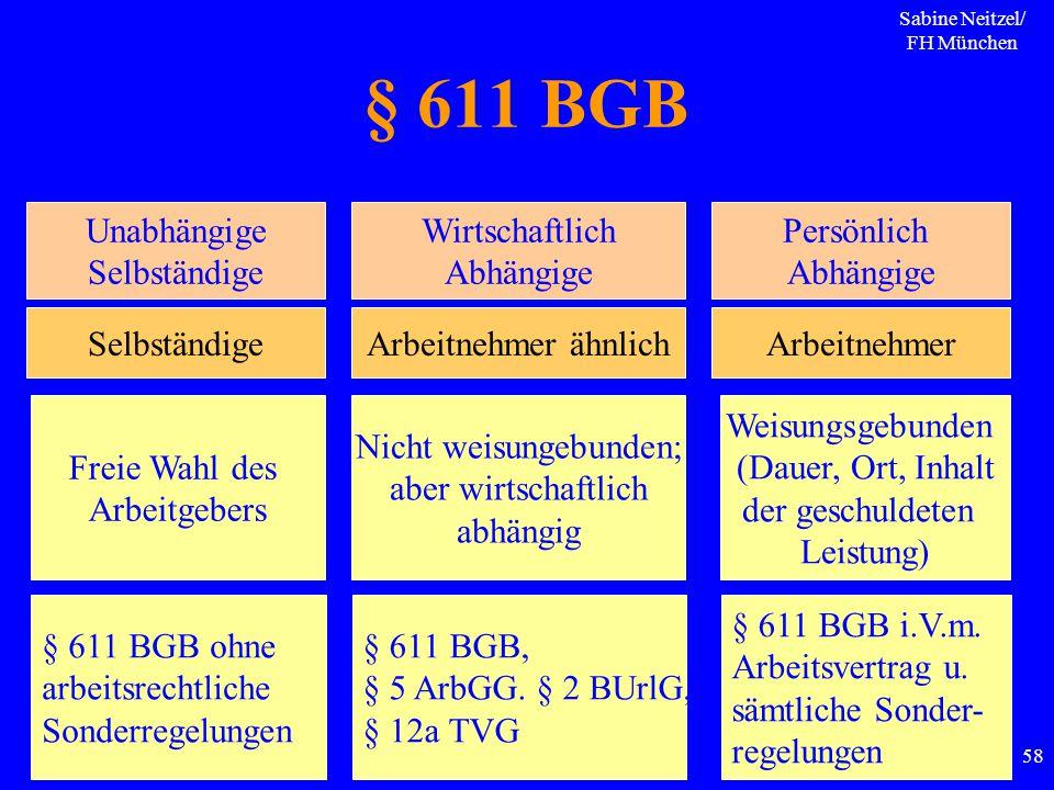 § 611 BGB Unabhängige Selbständige Wirtschaftlich Abhängige