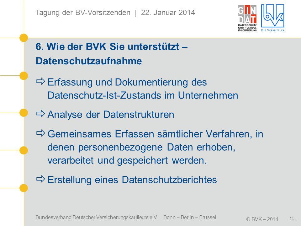 6. Wie der BVK Sie unterstützt – Datenschutzaufnahme