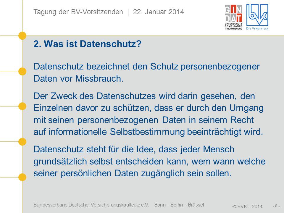 2. Was ist Datenschutz