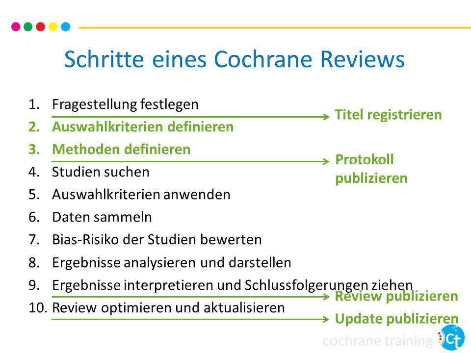 cochrane review grey literature