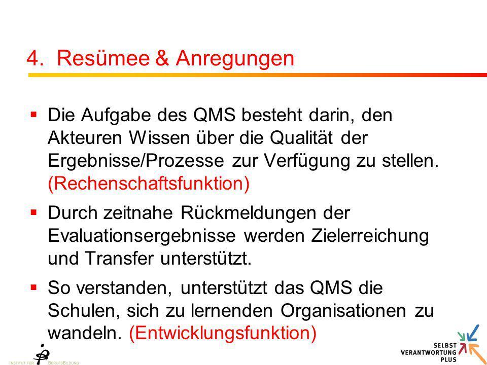 4. Resümee & Anregungen