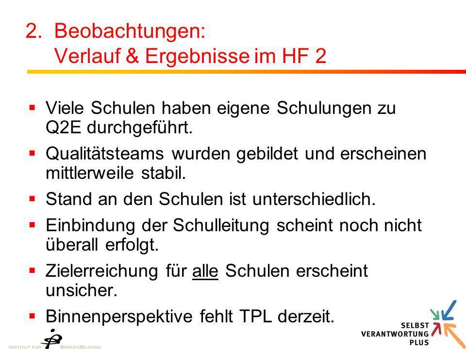 2. Beobachtungen: Verlauf & Ergebnisse im HF 2