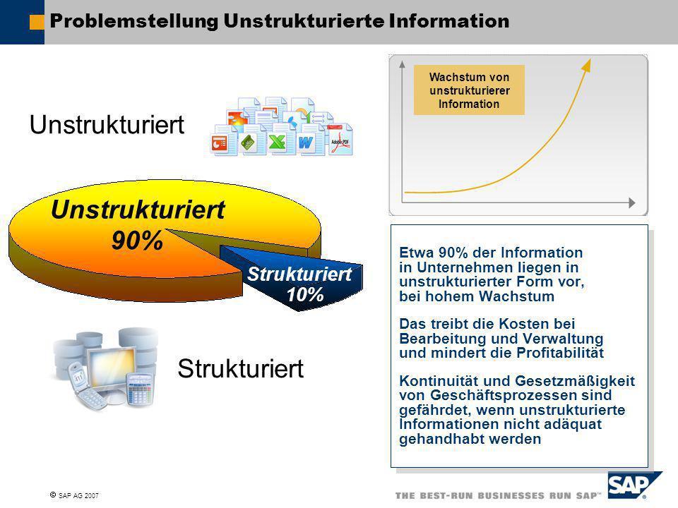 Problemstellung Unstrukturierte Information