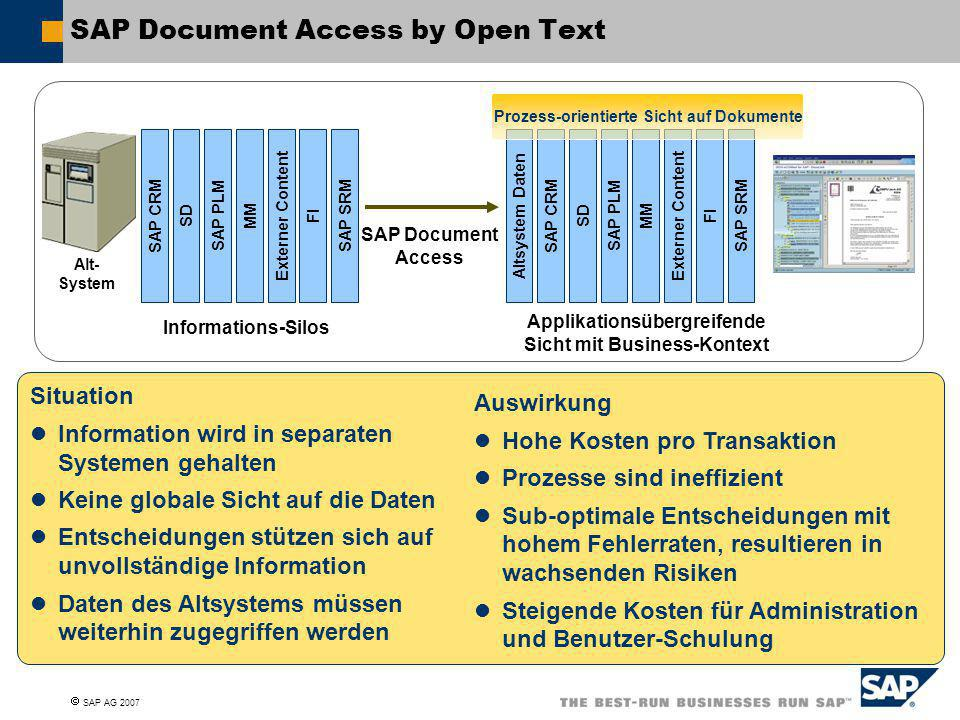 SAP Document Access by Open Text