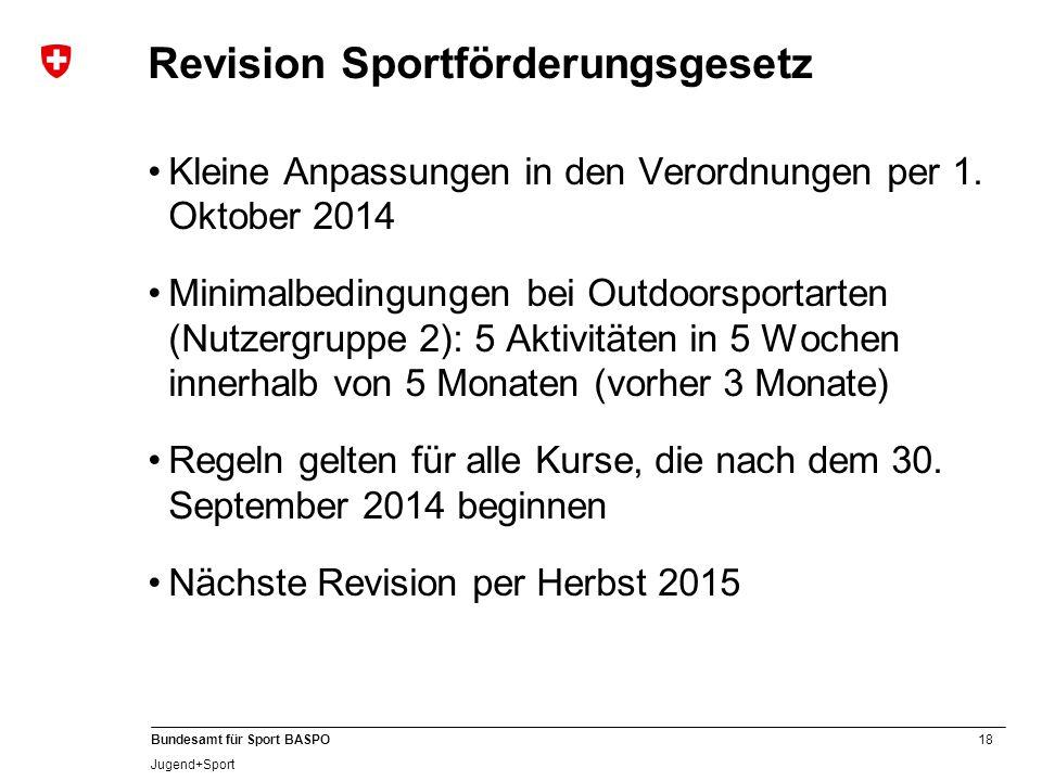Revision Sportförderungsgesetz