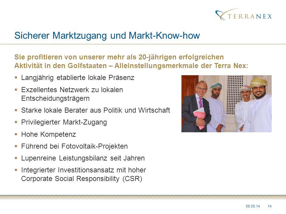Sicherer Marktzugang und Markt-Know-how