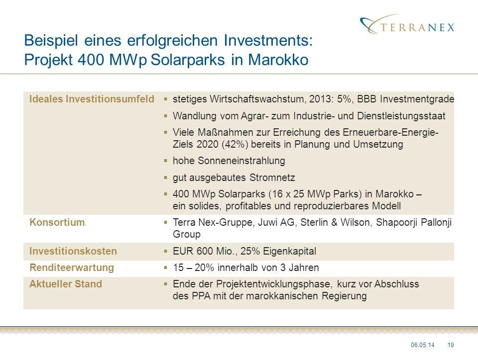 Beispiel eines erfolgreichen Investments: Projekt 400 MWp Solarparks in Marokko