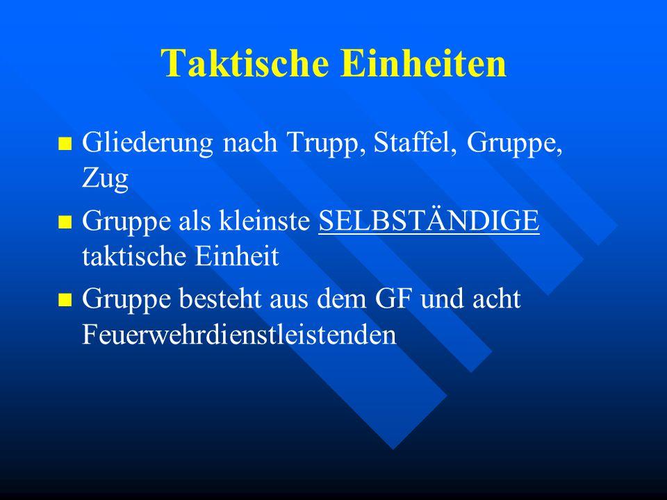 Taktische Einheiten Gliederung nach Trupp, Staffel, Gruppe, Zug