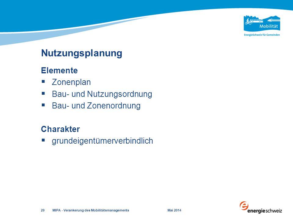 Nutzungsplanung Elemente Zonenplan Bau- und Nutzungsordnung