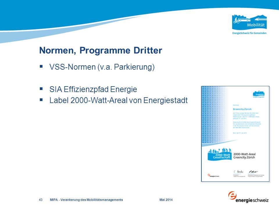 Normen, Programme Dritter