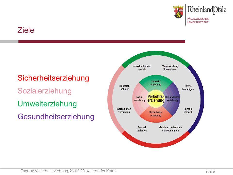 Ziele Sicherheitserziehung Sozialerziehung Umwelterziehung Gesundheitserziehung Tagung Verkehrserziehung, 26.03.2014, Jennifer Kranz.
