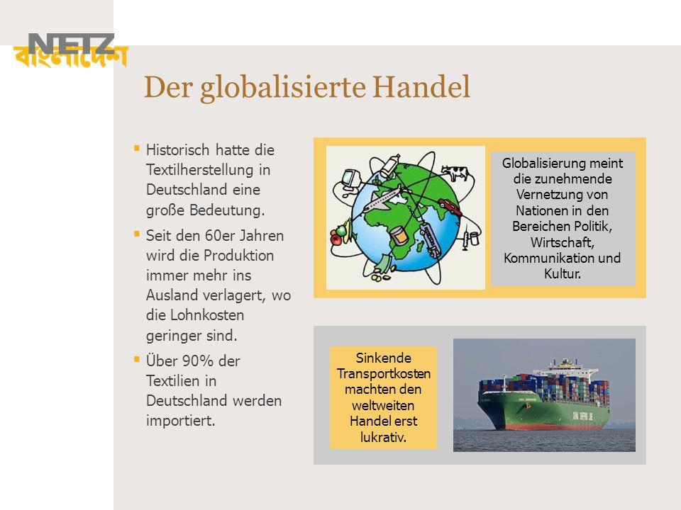 Der globalisierte Handel
