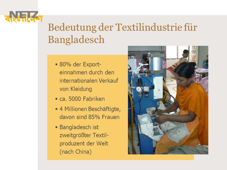 Bedeutung der Textilindustrie für Bangladesch