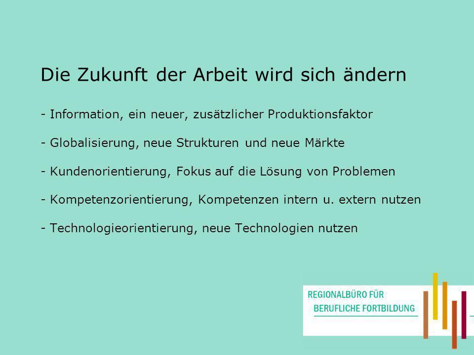 Die Zukunft der Arbeit wird sich ändern - Information, ein neuer, zusätzlicher Produktionsfaktor - Globalisierung, neue Strukturen und neue Märkte - Kundenorientierung, Fokus auf die Lösung von Problemen - Kompetenzorientierung, Kompetenzen intern u.