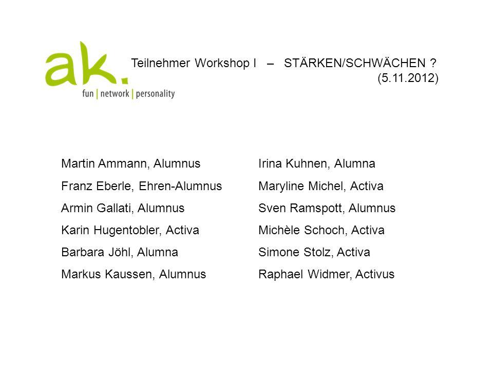 Teilnehmer Workshop I – STÄRKEN/SCHWÄCHEN (5.11.2012)