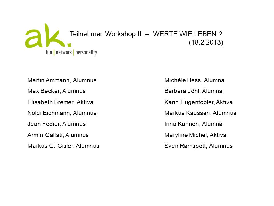Teilnehmer Workshop II – WERTE WIE LEBEN (18.2.2013)