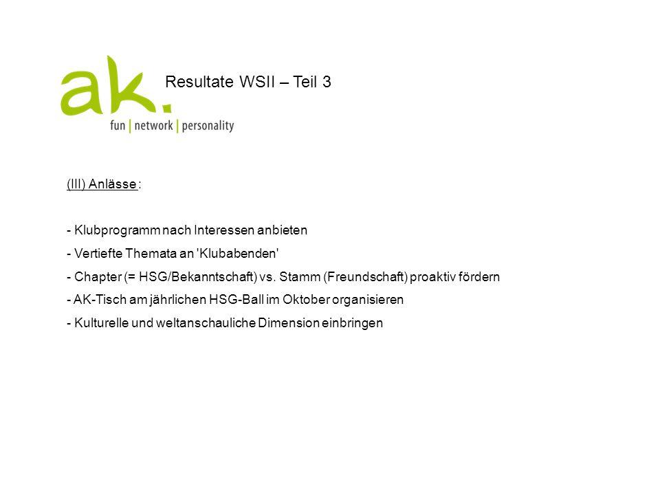 Resultate WSII – Teil 3 (III) Anlässe :