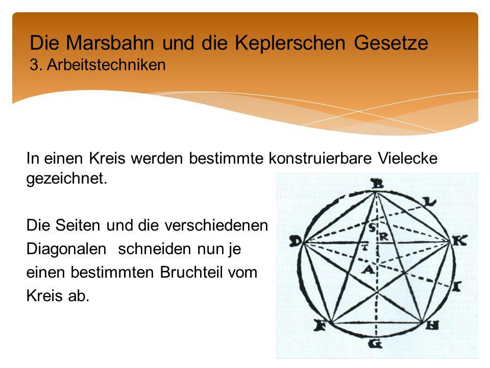 Die Marsbahn und die Keplerschen Gesetze 3. Arbeitstechniken