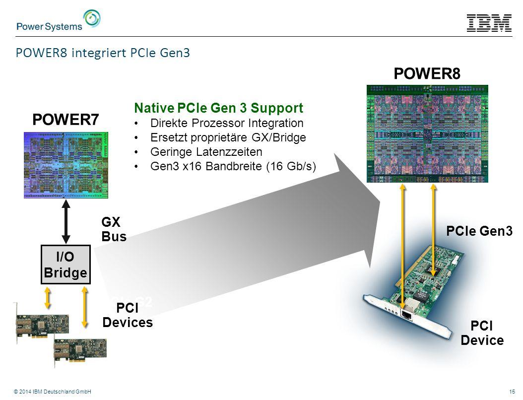 POWER8 integriert PCIe Gen3