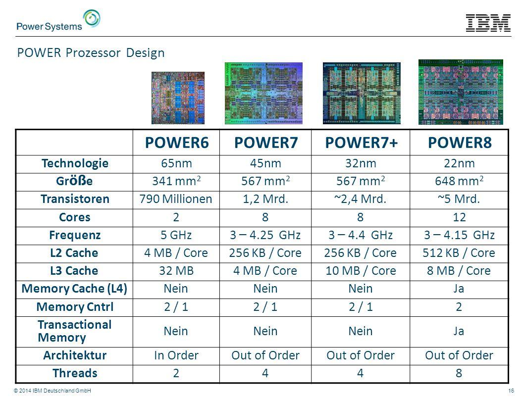 POWER Prozessor Design