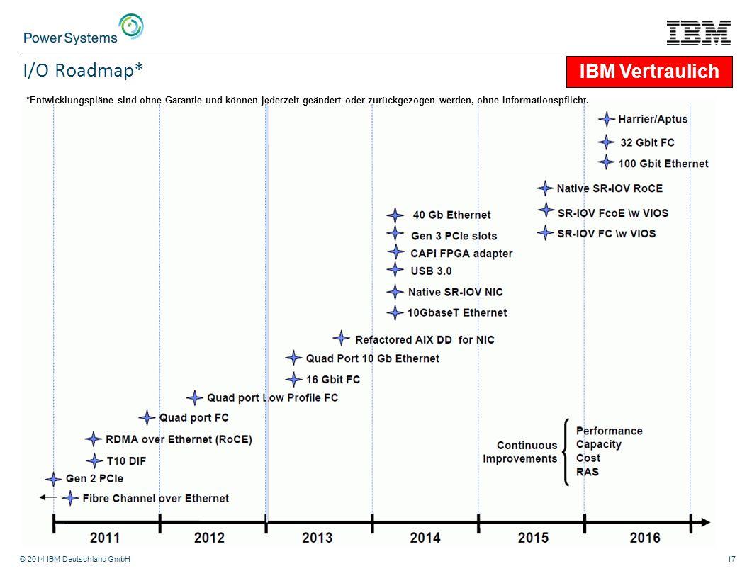 I/O Roadmap* IBM Vertraulich