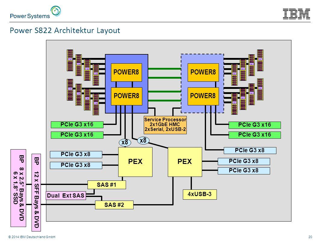 Power S822 Architektur Layout