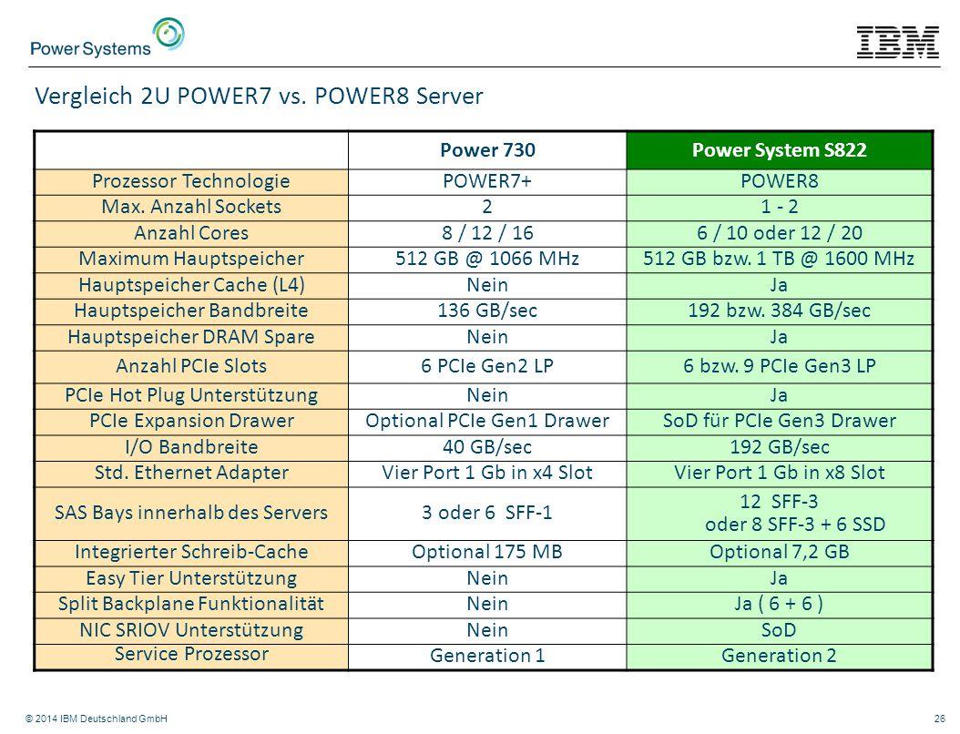 Vergleich 2U POWER7 vs. POWER8 Server