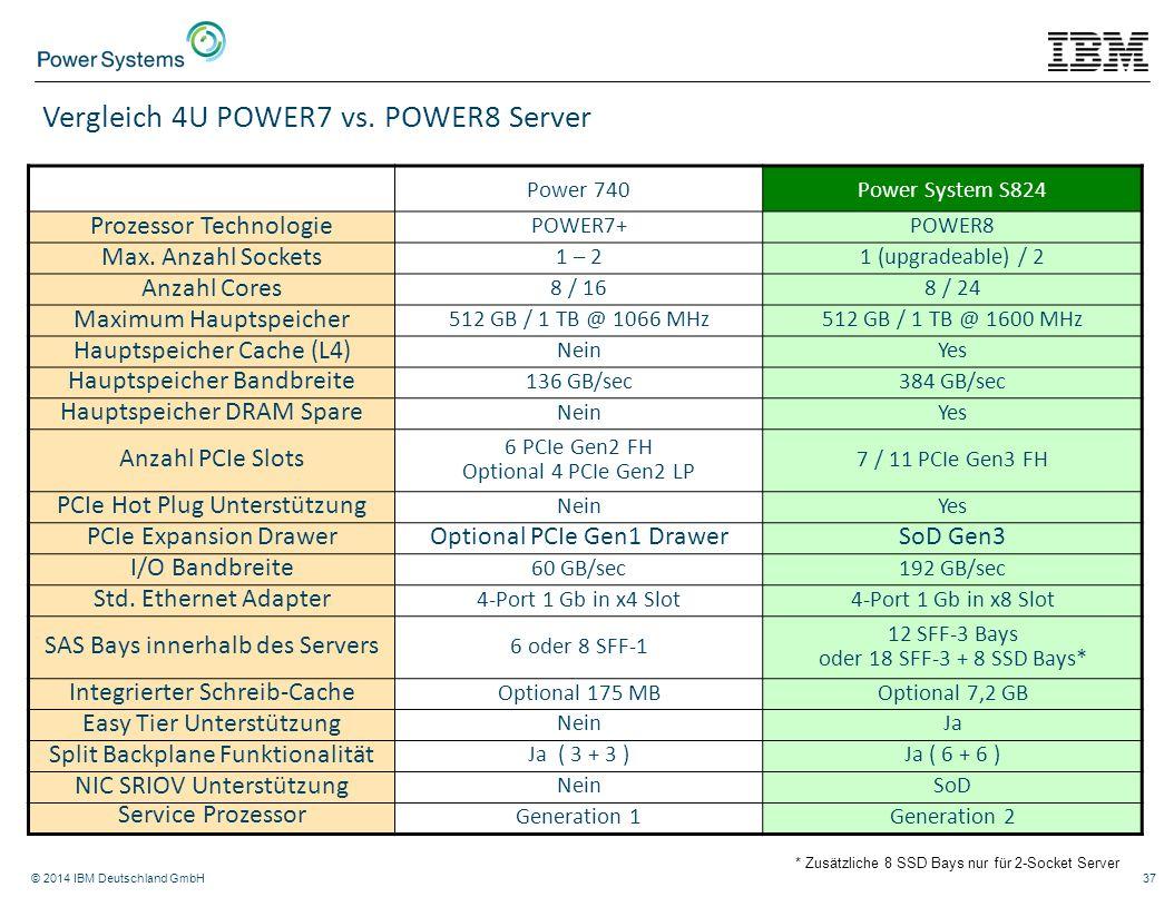 Vergleich 4U POWER7 vs. POWER8 Server