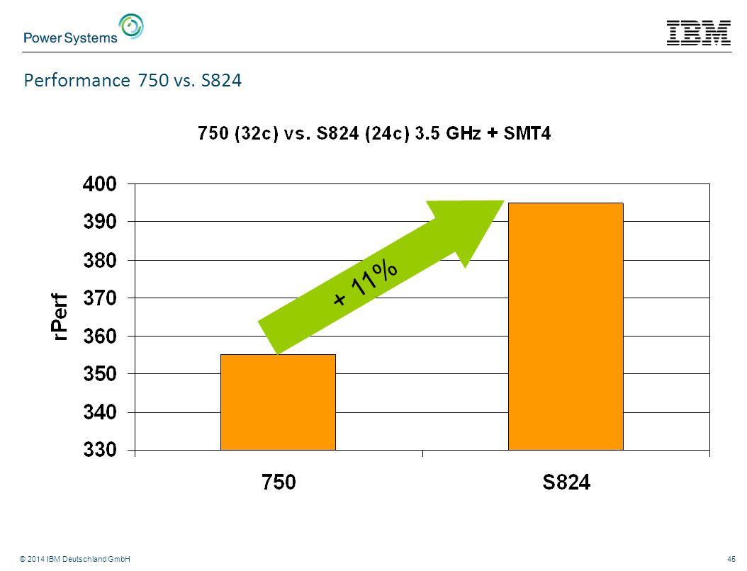 Performance 750 vs. S824 + 11% © 2014 IBM Deutschland GmbH