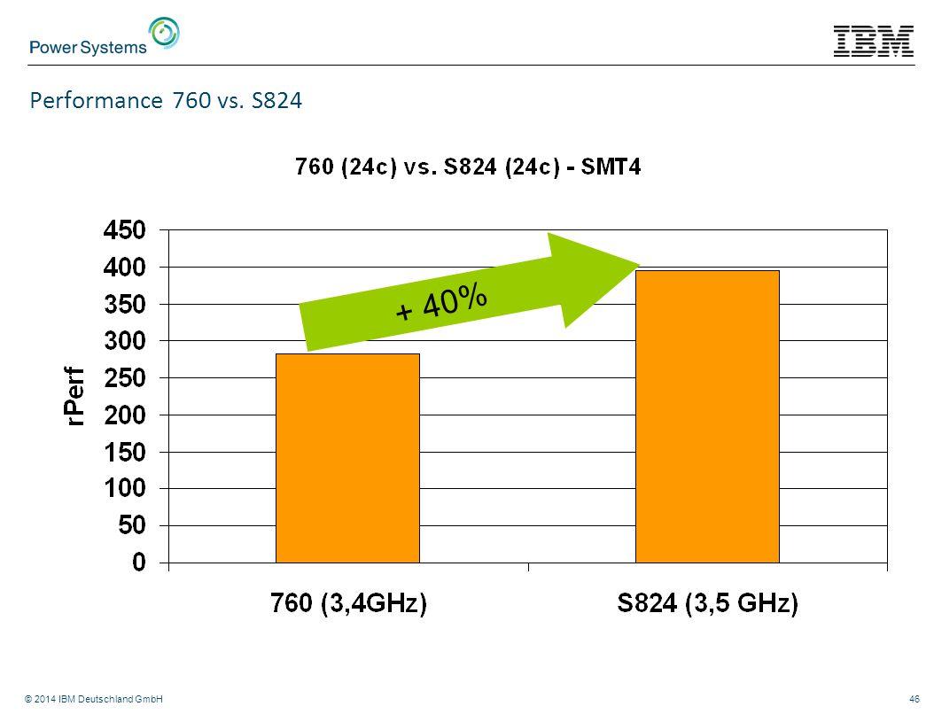 Performance 760 vs. S824 + 40% © 2014 IBM Deutschland GmbH
