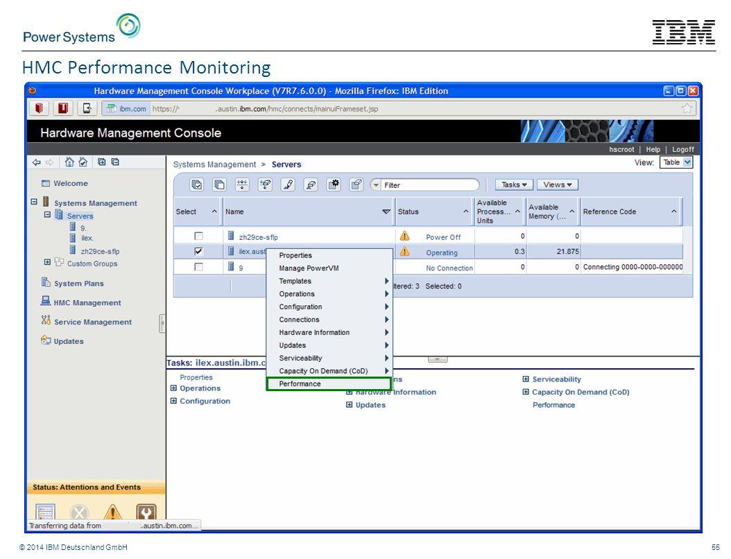 HMC Performance Monitoring