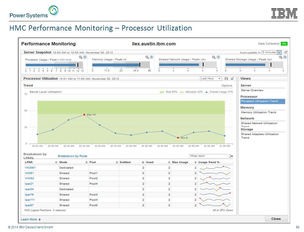 HMC Performance Monitoring – Processor Utilization