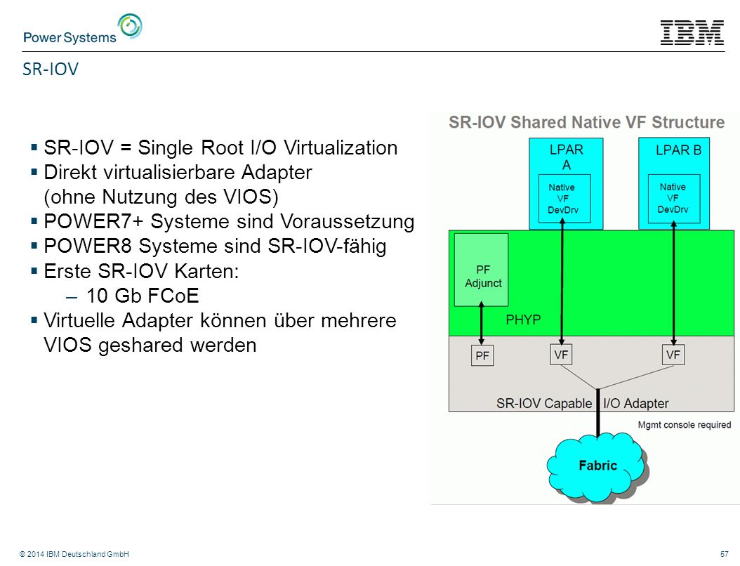 SR-IOV = Single Root I/O Virtualization