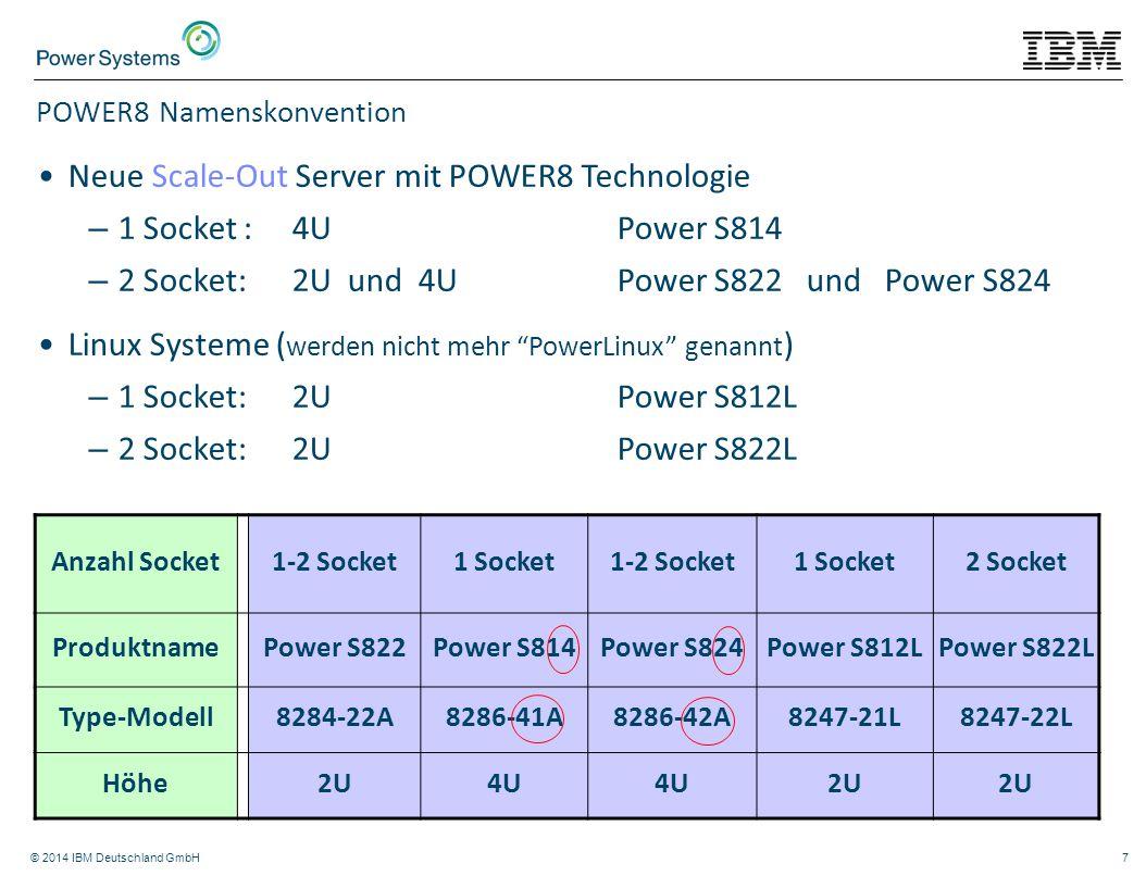POWER8 Namenskonvention