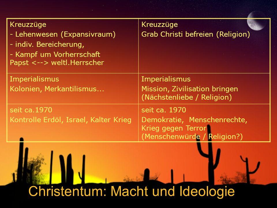 Christentum: Macht und Ideologie